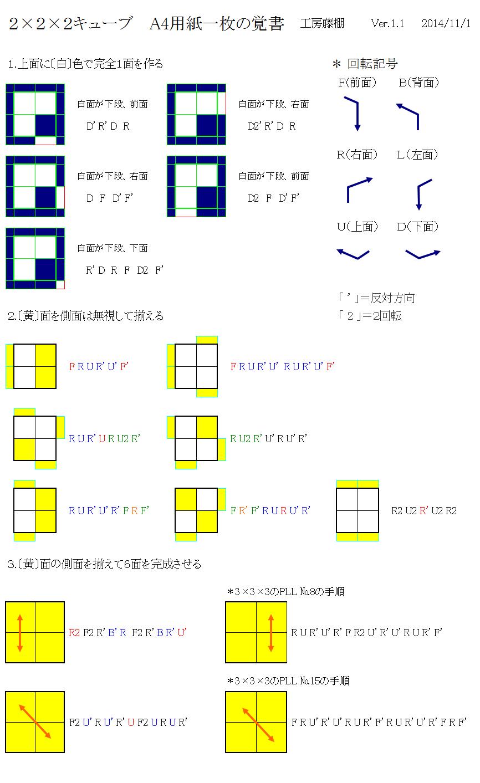 2A4用紙一枚の覚書141129.png