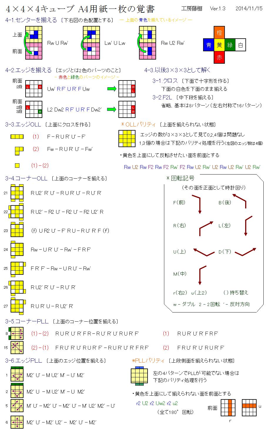 4×4×4 A4用紙一枚の覚書
