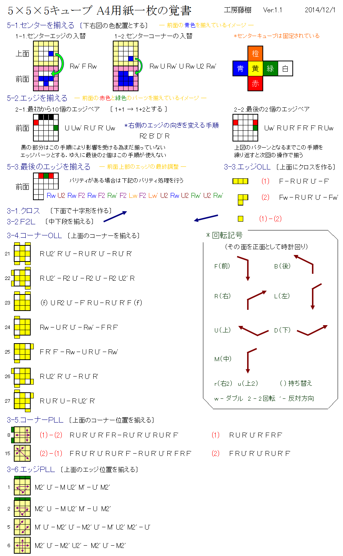 5×5×5 A4用紙一枚の覚書